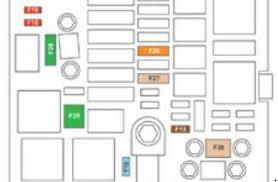 peugeot 308 fuse box diagram peugeot automotive wiring diagram peugeot 308 2014 fuse box diagram fuse diagram on peugeot 308 fuse box diagram