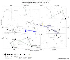 July 2018 Star Chart Vesta Reaches Opposition On June 20 2018 Freestarcharts Com