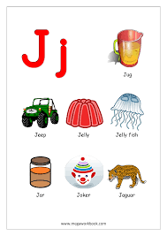 Objects Starting With Alphabet J