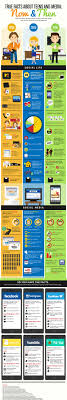 best images about educational infographics teens social media impact