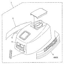 Impressive suzuki 115 outboard wiring diagram gauge sending unit wiring instructions moeller marine