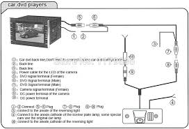 wiring diagram for a pioneer cd player wirdig well backup camera wiring diagram on vision dvd player wiring diagram