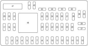 2005 bmw z4 e85 main fuse box diagram wiring diagram libraries 2005 bmw z4 e85 main fuse box diagram detailed wiring diagrams08 f350 fuse panel diagram schematic