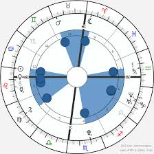 Selena Gomez Natal Chart Selena Gomez Birth Chart Horoscope Date Of Birth Astro