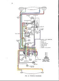 jeep cj2a wiring diagram jeep wiring diagrams online 900 signal stat wiring diagram