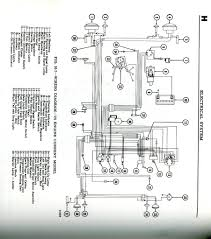 jeep cj5 wiring diagram jeep wiring diagrams online my jeeps