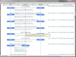 Call Flow Chart Gallery Wireshark To Call Flow Diagrams