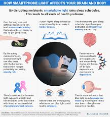 Blue Light Effect On Brain Heres How Your Smartphone Light Messes With Your Body