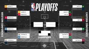 Barkley affair in a world (and nba) that was markedly different. Nba Playoff Bracket 2020 Updated Tv Schedule Scores Results For Round 2 In The Bubble Sporting News Canada
