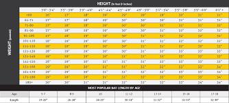 Softball Bat Size Chart Kozen Jasonkellyphoto Co
