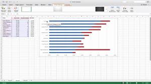 How To Create A Gantt Chart In Excel 2017 How To Make Gantt Chart In Microsoft Office Excel Mac Ver 15 26