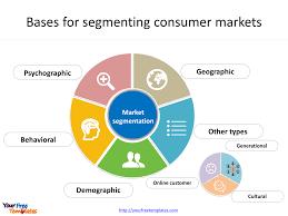 Market Segmentation Template Free Powerpoint Templates