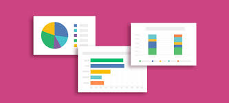When And How To Use Surveymonkeys Most Popular Chart Types