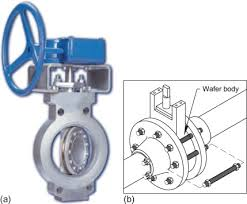 Butterfly Valve An Overview Sciencedirect Topics