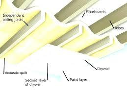 roxul home depot soundproofing insulation automotive thermal sound deadening material spray foam decor car comfortbatt r30