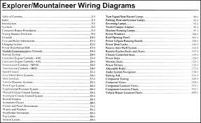 wiring diagram ford explorer info wiring diagram 1997 ford explorer wiring diagrams and schematics wiring diagram