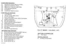 chevy 4 3 vortec wiring diagram chevy printable wiring diagram of a 2000 4 3 vortec engine diagram wiring diagrams source