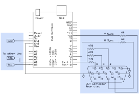 15 pin vga cable wiring diagram images vga monitor cable wiring vga cable wiring diagram this vga video card use i2c protocol for