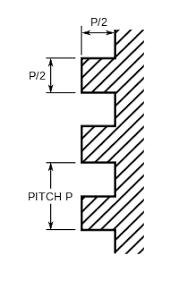Square Thread Form Wikipedia