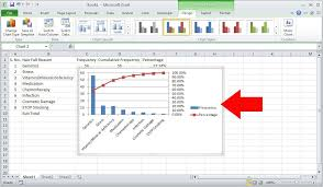 Making Pareto Chart Excel 2010 Create A Pareto Chart In Ms Excel 2010 Data Charts Chart