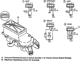 where is the wiper relay on an 88 s10 blazer graphic