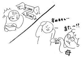 動詞ない形ない 日本語教育のためのイラスト教材