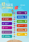 life+goal