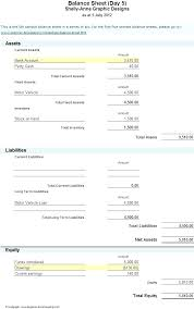 Simple Income Statement Simple Income Statement Template Profit And Loss For Self