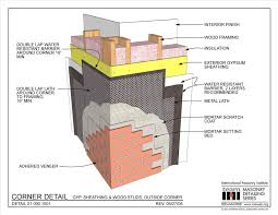 details chimney mason lite by fireplace industries the anatomy of a flues chimneyore diy