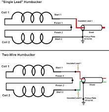 humbucker pickup diagram humbucker image wiring humbucker pickup diagram humbucker auto wiring diagram schematic on humbucker pickup diagram