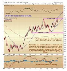 Gold Market Update Kitco News