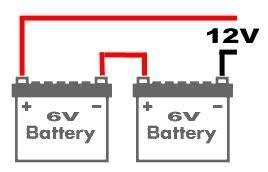 battery bank wiring diagrams 6 volt 12 volt series and 2 6volt series