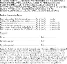 the teen driver from the american academy of pediatrics pediatrics appendix 2 sample teen driver contract