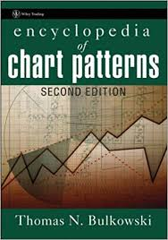 Encyclopedia Of Chart Patterns Awesome Encyclopedia Of Chart Patterns 48nd Edition Wiley Trading Amazon