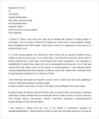 Ideas Of Letter Of Intent Template For A Job Position Cool Letter Of