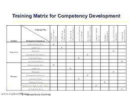 Employee Training Plan Sample Corporate Template Excel Senetwork Co