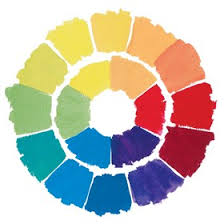 Watercolor Chart Winsor Newton Why Does Winsor Newton Refer To Colour Bias Rather Than
