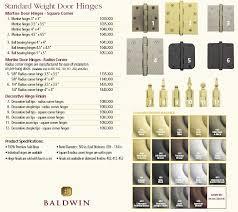 types of hinges. baldwin brass hardware depot - discount door hinges types of
