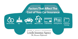 factors that affect the cost of car insurance