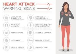 Heart Attack Chart Heart Attack Woman Disease Symptoms Medical Illustration