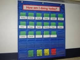 Red Yellow Green Behavior Chart Behaviour Chart Classroom