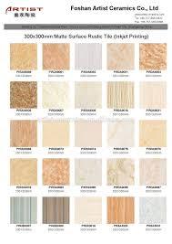standard floor tile sizes choice image laminate wood flooring