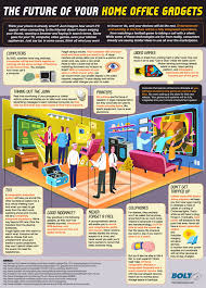 future home office gadgets. future of your home office gadgets infographic explores the technology visually