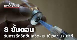 ชมคลิป: 8 ขั้นตอนรับการฉีดวัคซีนโควิด-19 ใช้เวลา 37 นาที – THE STANDARD