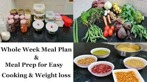 Weight Loss Diet Plan In Tamil Weekly Meal Prep Weekly Menu Planning Weekly Diet Chart In Tamil