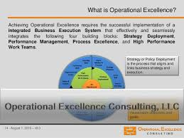 Operational Excellence Example How To Achieve Operational Excellence