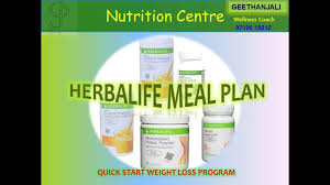 Herbalife Meal Plan Herbalife Diet Plan Quick Start Weight Loss Program Youtube