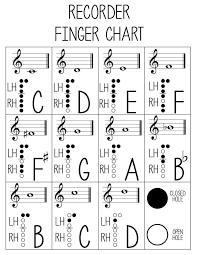 60 Valid Notes On The Recorder Chart
