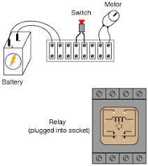 basic electromagnetic relays basic electricity worksheets in this circuit so that actuating the normally open pushbutton switch will energize the relay which will in turn supply electrical power to the motor