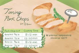 Bone In Pork Loin Roast Cooking Time Chart Timing For Cooking Pork Chops On The Grill